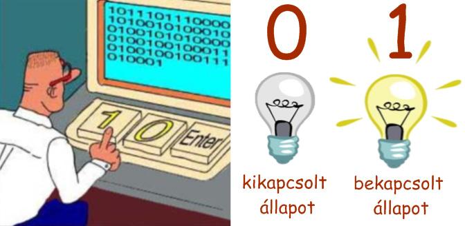hogyan működnek a bináris jelek