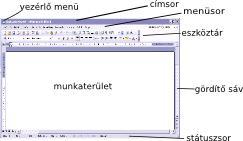 754fd6bba5 Egy ablak felépítése: címsor; menüsor; eszköztár; munkaterület; státuszsor;  vezérlőmenü